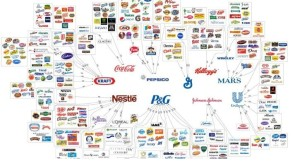 FMCG companies in Pakistan