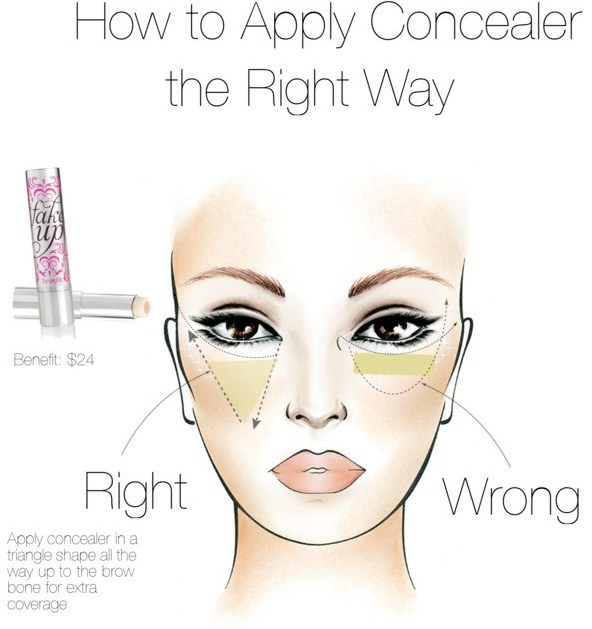 Applying Concealer – Tips for Applying Concealer