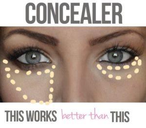 Makeup For Deep Set Eyes Dark Circles