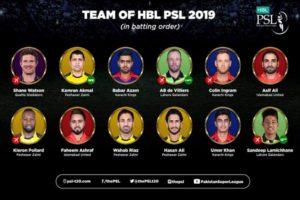PSL Commentators Announce the Best XI for PSL 2019