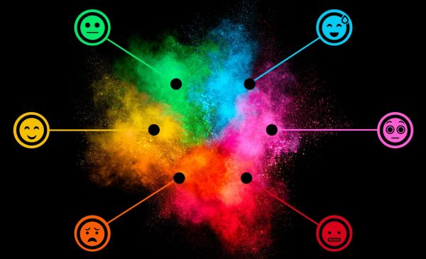 Everything You Should Know About Color Psychology Before Making Your Next Advertisement